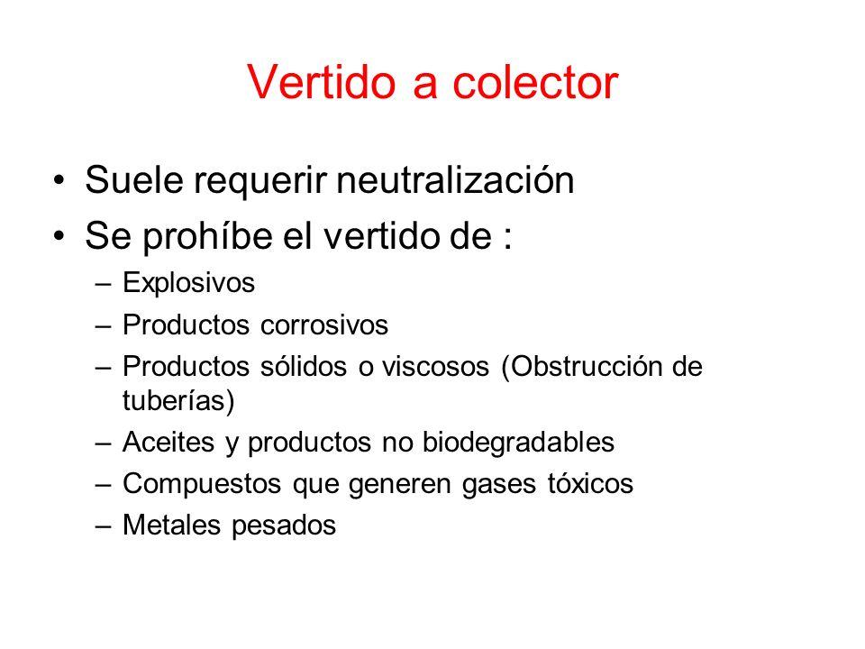 Vertido a colector Suele requerir neutralización Se prohíbe el vertido de : –Explosivos –Productos corrosivos –Productos sólidos o viscosos (Obstrucci