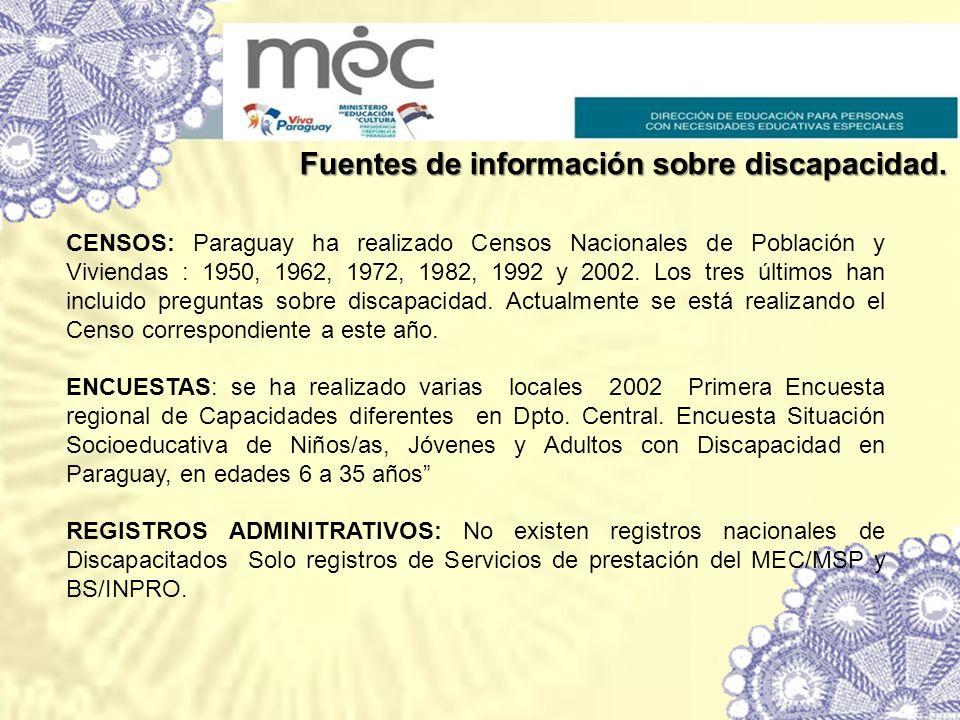 Fuentes de información sobre discapacidad. CENSOS: Paraguay ha realizado Censos Nacionales de Población y Viviendas : 1950, 1962, 1972, 1982, 1992 y 2