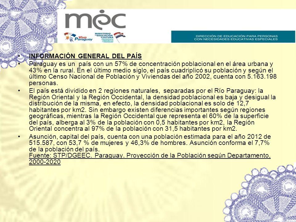 INFORMACIÓN GENERAL DEL PAÍS Paraguay es un país con un 57% de concentración poblacional en el área urbana y 43% en la rural. En el último medio siglo
