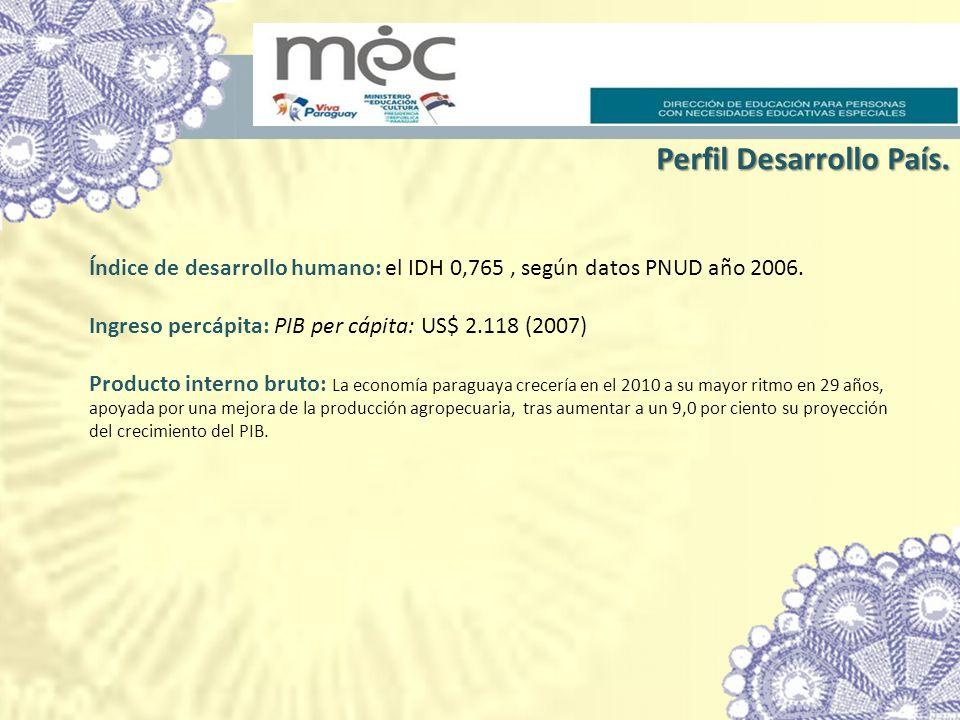 Índice de desarrollo humano: el IDH 0,765, según datos PNUD año 2006. Ingreso percápita: PIB per cápita: US$ 2.118 (2007) Producto interno bruto: La e