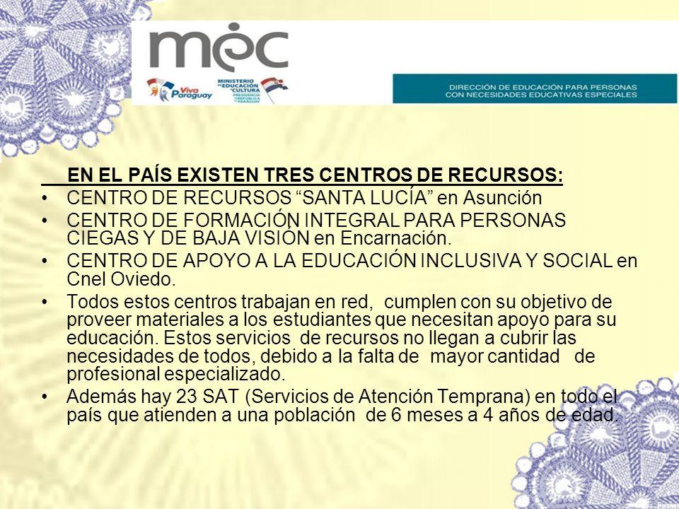 EN EL PAÍS EXISTEN TRES CENTROS DE RECURSOS: CENTRO DE RECURSOS SANTA LUCÍA en Asunción CENTRO DE FORMACIÓN INTEGRAL PARA PERSONAS CIEGAS Y DE BAJA VI