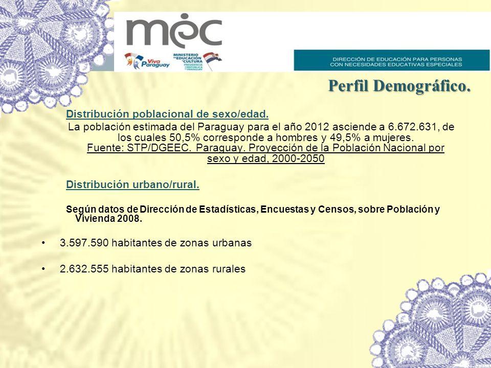 Distribución poblacional de sexo/edad. La población estimada del Paraguay para el año 2012 asciende a 6.672.631, de los cuales 50,5% corresponde a hom