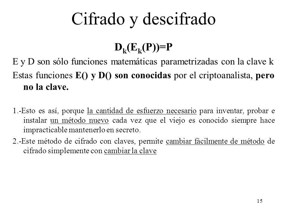 15 Cifrado y descifrado D k (E k (P))=P E y D son sólo funciones matemáticas parametrizadas con la clave k Estas funciones E() y D() son conocidas por el criptoanalista, pero no la clave.