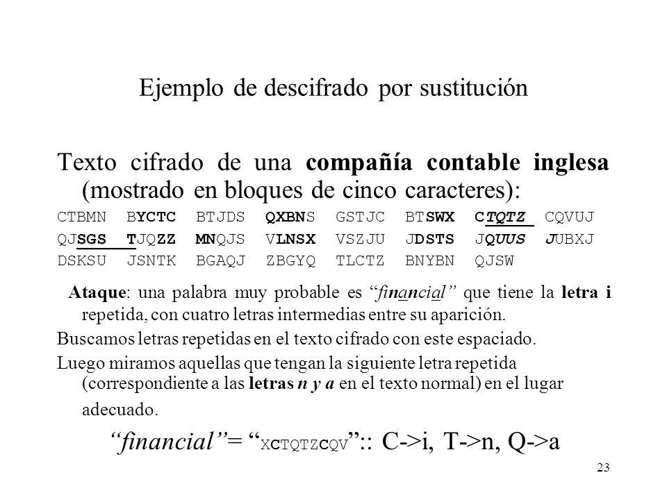 23 Ejemplo de descifrado por sustitución Texto cifrado de una compañía contable inglesa (mostrado en bloques de cinco caracteres): TQTZ CTBMN BYCTC BTJDS QXBNS GSTJC BTSWX CTQTZ CQVUJ SGS T QJSGS TJQZZ MNQJS VLNSX VSZJU JDSTS JQUUS JUBXJ DSKSU JSNTK BGAQJ ZBGYQ TLCTZ BNYBN QJSW Ataque: una palabra muy probable es financial que tiene la letra i repetida, con cuatro letras intermedias entre su aparición.