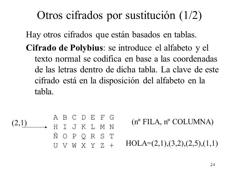 24 Otros cifrados por sustitución (1/2) Hay otros cifrados que están basados en tablas.