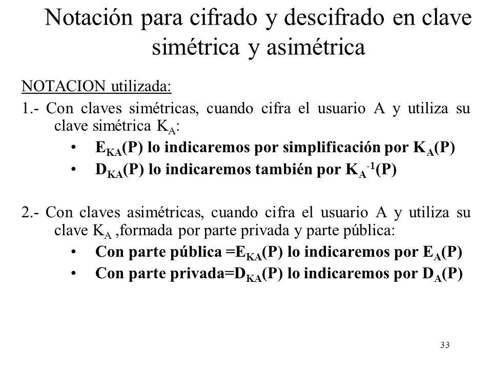 33 Notación para cifrado y descifrado en clave simétrica y asimétrica NOTACION utilizada: 1.- Con claves simétricas, cuando cifra el usuario A y utiliza su clave simétrica K A : E KA (P) lo indicaremos por simplificación por K A (P) D KA (P) lo indicaremos también por K A -1 (P) 2.- Con claves asimétricas, cuando cifra el usuario A y utiliza su clave K A,formada por parte privada y parte pública: Con parte pública =E KA (P) lo indicaremos por E A (P) Con parte privada=D KA (P) lo indicaremos por D A (P)