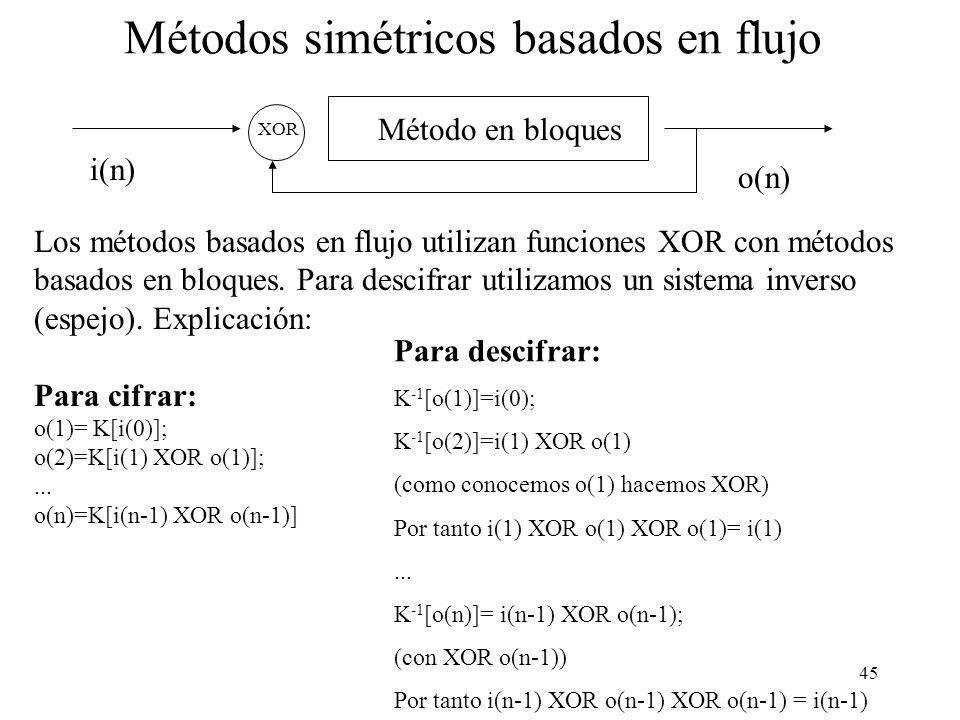 45 Métodos simétricos basados en flujo Método en bloques XOR Los métodos basados en flujo utilizan funciones XOR con métodos basados en bloques.