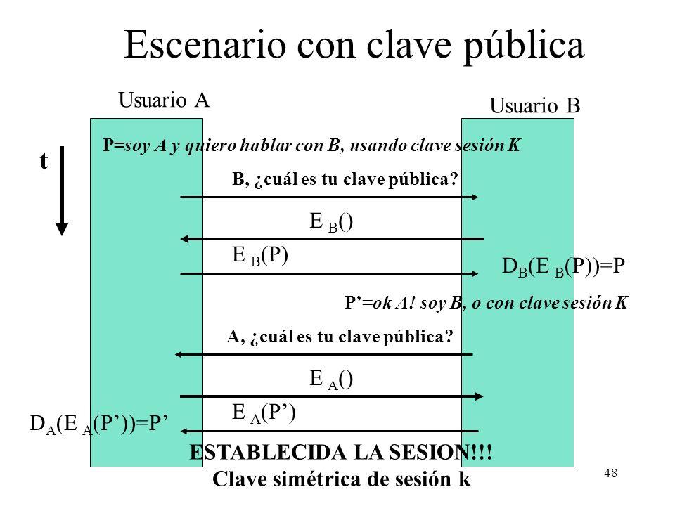 48 Escenario con clave pública P=soy A y quiero hablar con B, usando clave sesión K Usuario A Usuario B B, ¿cuál es tu clave pública.