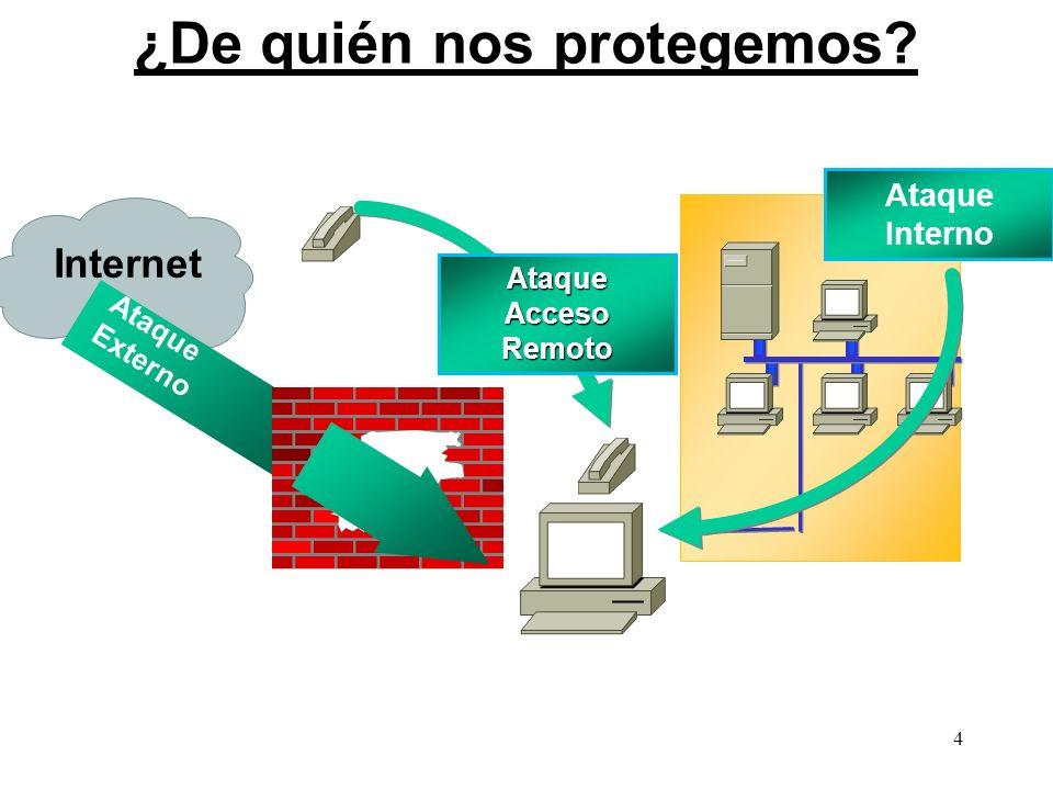 4 ¿De quién nos protegemos? Ataque Externo Internet Ataque Interno AtaqueAccesoRemoto