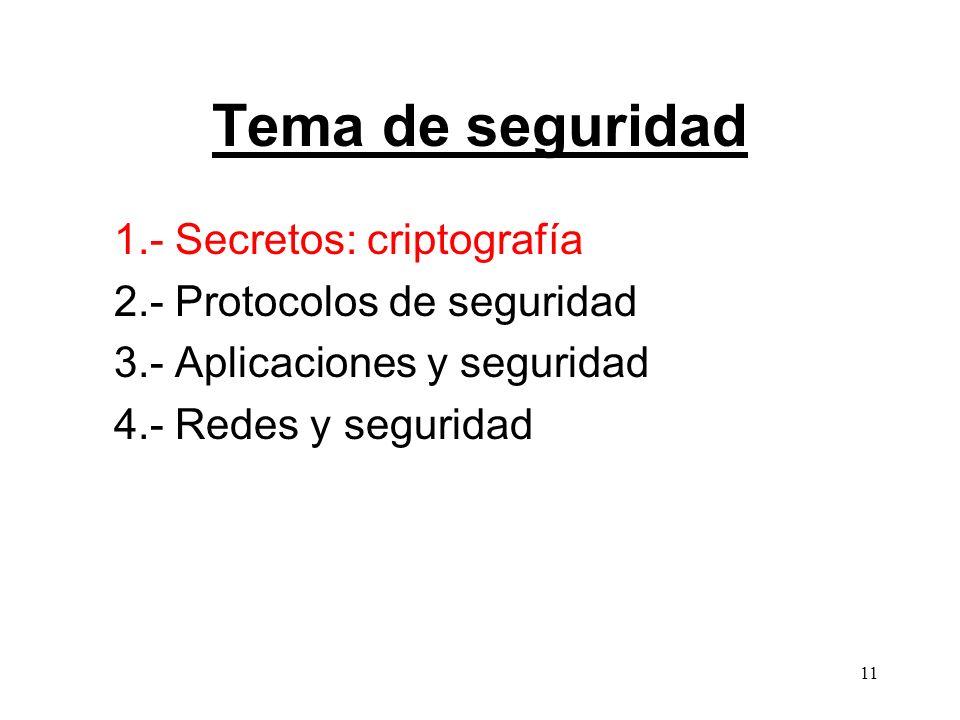 11 Tema de seguridad 1.- Secretos: criptografía 2.- Protocolos de seguridad 3.- Aplicaciones y seguridad 4.- Redes y seguridad