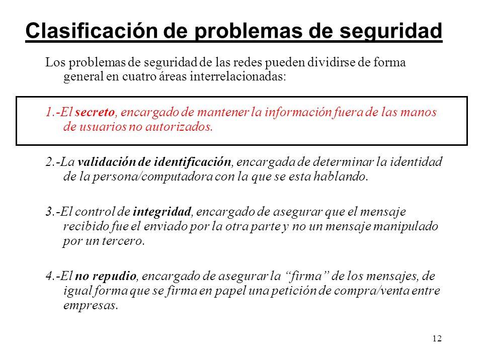 12 Clasificación de problemas de seguridad Los problemas de seguridad de las redes pueden dividirse de forma general en cuatro áreas interrelacionadas