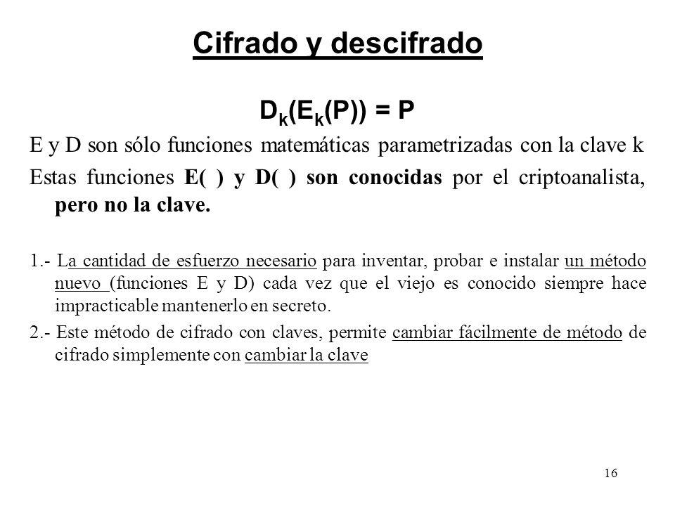 16 Cifrado y descifrado D k (E k (P)) = P E y D son sólo funciones matemáticas parametrizadas con la clave k Estas funciones E( ) y D( ) son conocidas