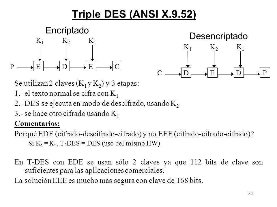 21 Triple DES (ANSI X.9.52) Se utilizan 2 claves (K 1 y K 2 ) y 3 etapas: 1.- el texto normal se cifra con K 1 2.- DES se ejecuta en modo de descifrad