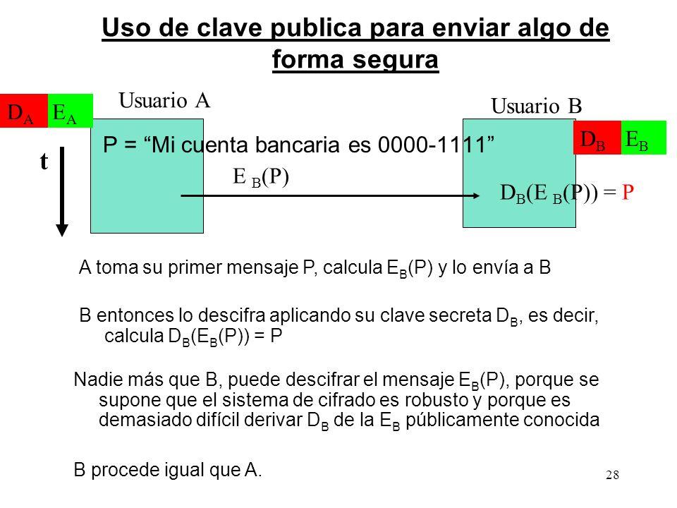 28 Uso de clave publica para enviar algo de forma segura P = Mi cuenta bancaria es 0000-1111 Usuario A Usuario B E B (P) D B (E B (P)) = P t Nadie más