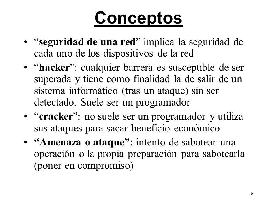 8 Conceptos seguridad de una red implica la seguridad de cada uno de los dispositivos de la red hacker: cualquier barrera es susceptible de ser supera