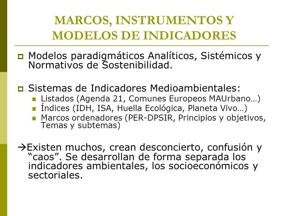 MARCOS, INSTRUMENTOS Y MODELOS DE INDICADORES Modelos paradigmáticos Analíticos, Sistémicos y Normativos de Sostenibilidad. Sistemas de Indicadores Me