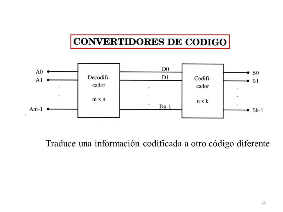 11 Traduce una información codificada a otro código diferente