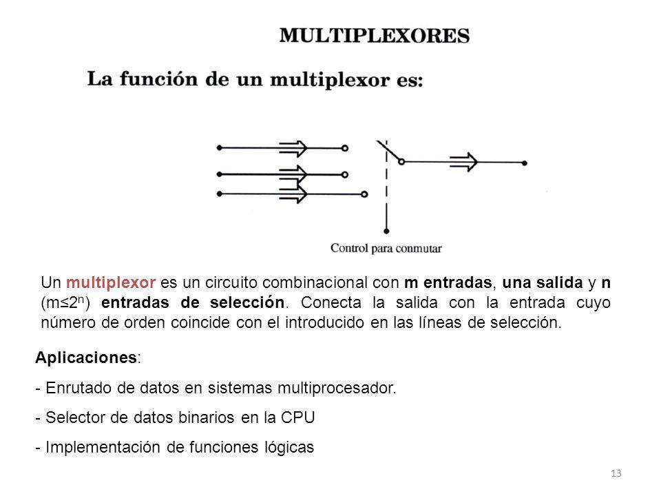 Un multiplexor es un circuito combinacional con m entradas, una salida y n (m2 n ) entradas de selección.