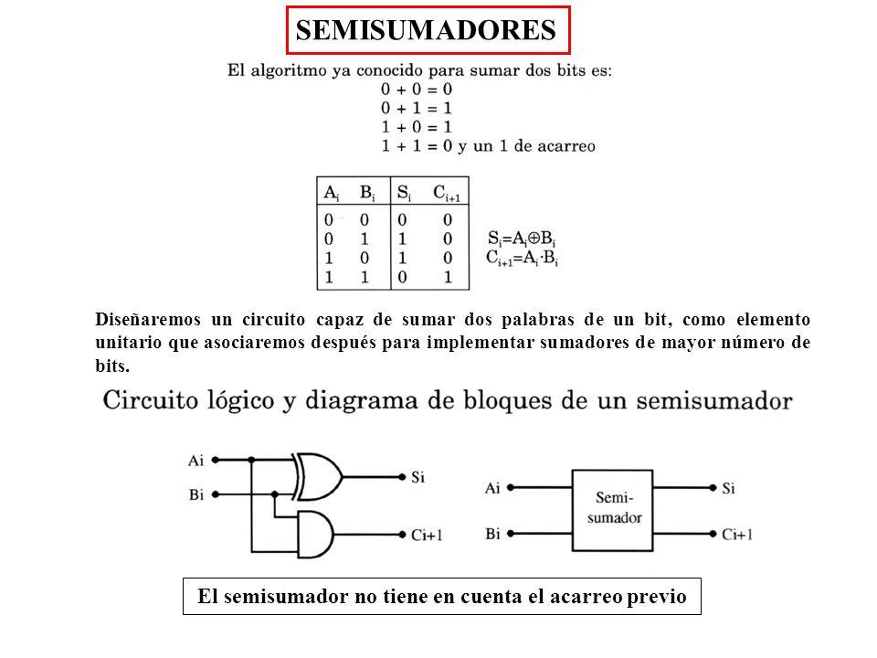 SEMISUMADORES Diseñaremos un circuito capaz de sumar dos palabras de un bit, como elemento unitario que asociaremos después para implementar sumadores de mayor número de bits.