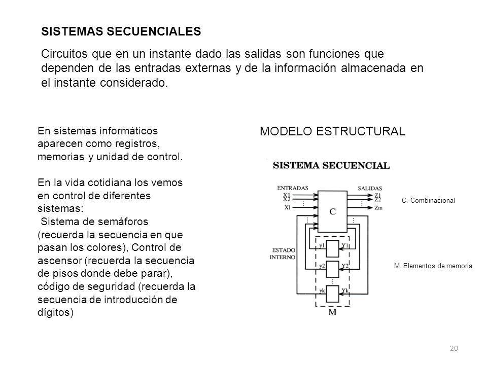 20 SISTEMAS SECUENCIALES Circuitos que en un instante dado las salidas son funciones que dependen de las entradas externas y de la información almacenada en el instante considerado.