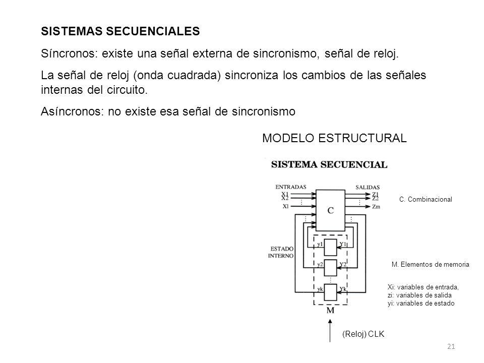 21 SISTEMAS SECUENCIALES Síncronos: existe una señal externa de sincronismo, señal de reloj.