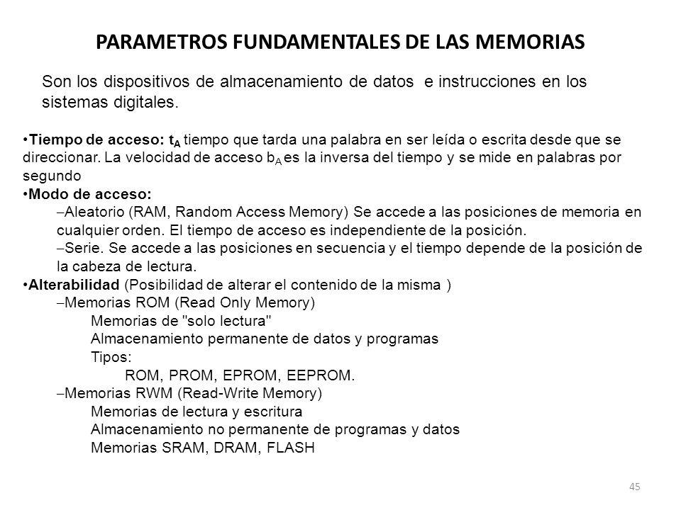 PARAMETROS FUNDAMENTALES DE LAS MEMORIAS Tiempo de acceso: t A tiempo que tarda una palabra en ser leída o escrita desde que se direccionar.