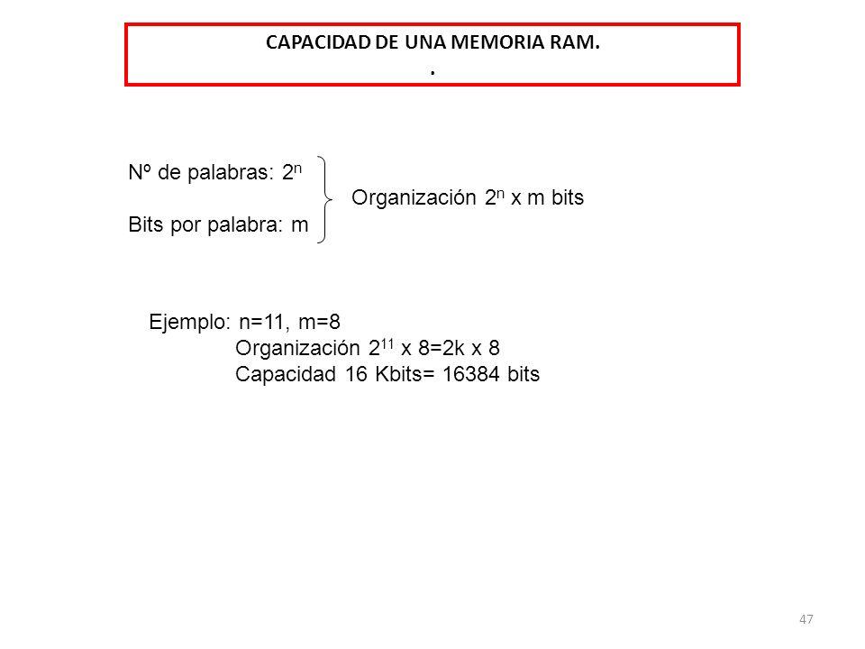 CAPACIDAD DE UNA MEMORIA RAM..