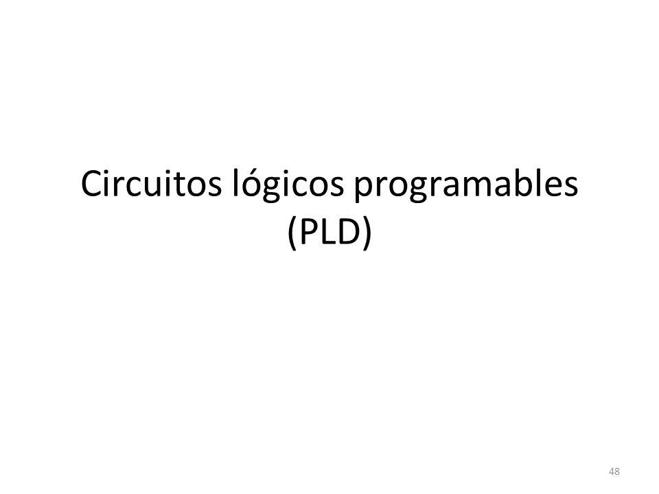 Circuitos lógicos programables (PLD) 48
