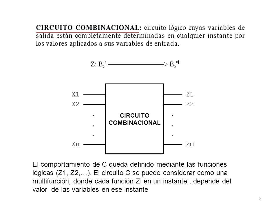 CIRCUITO COMBINACIONAL 5 El comportamiento de C queda definido mediante las funciones lógicas (Z1, Z2,…).