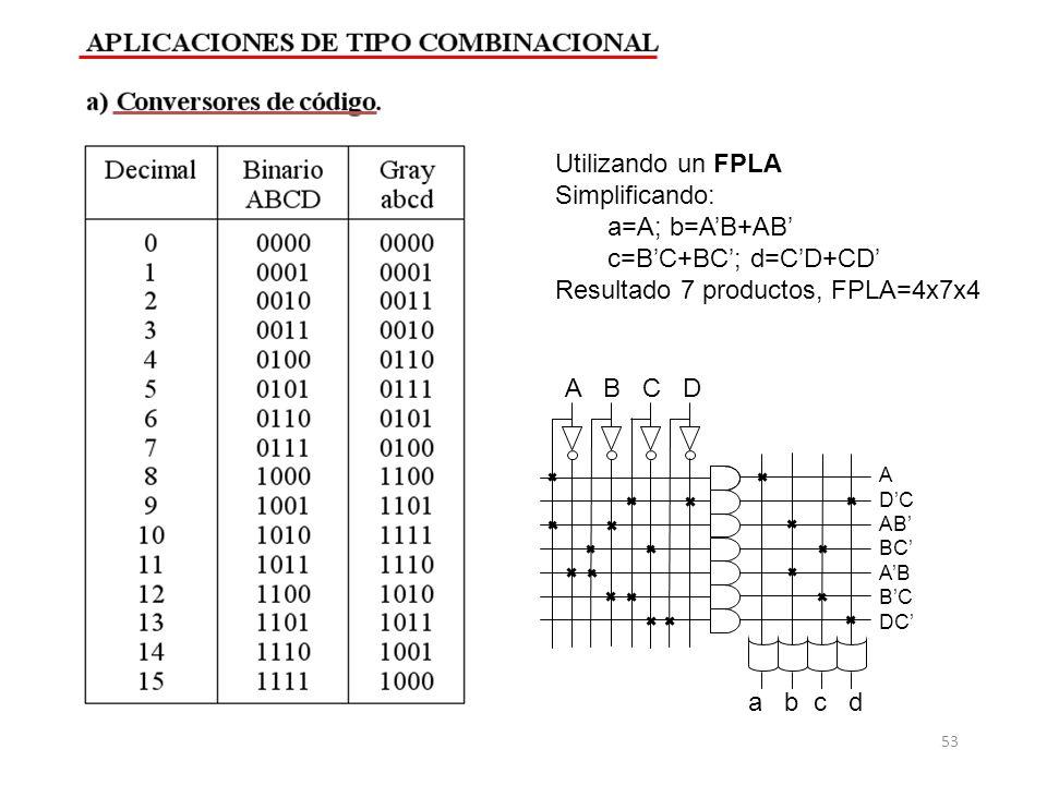 A B C D Utilizando un FPLA Simplificando: a=A; b=AB+AB c=BC+BC; d=CD+CD Resultado 7 productos, FPLA=4x7x4 a b c d A DC AB BC AB BC DC 53