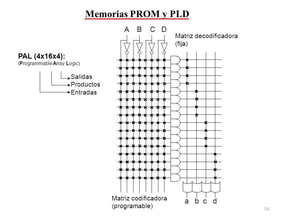 Memorias PROM y PLD A B C D a b c d PAL (4x16x4): (Programmable Array Logic) Matriz codificadora (programable) Matriz decodificadora (fija) Salidas Productos Entradas 54
