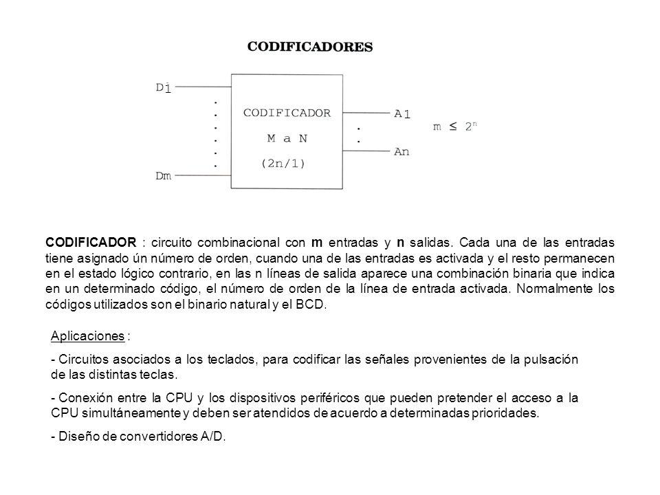 8 CODIFICADOR SIN PRIORIDAD En caso de activarse dos o más entradas simultáneamente, la salida será la unión (suma lógica) de las salidas correspondientes a cada entrada activada por separado, de modo que a la salida se obtendrá una codificación errónea