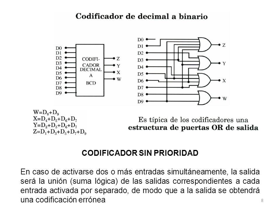 Sistemas secuenciales 19