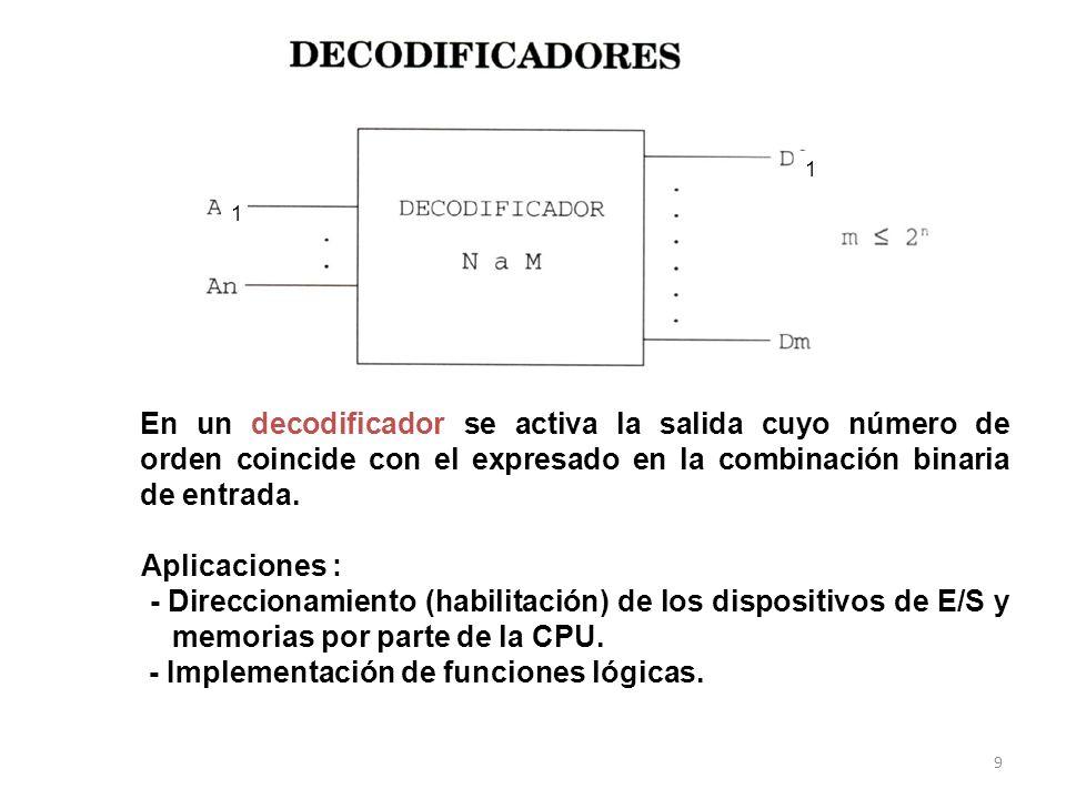 1 1 En un decodificador se activa la salida cuyo número de orden coincide con el expresado en la combinación binaria de entrada.