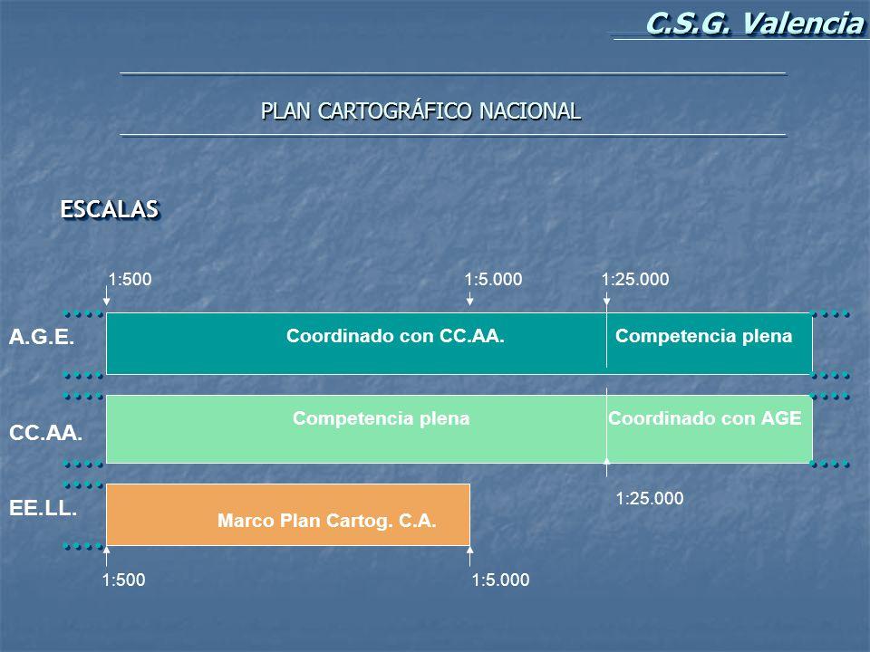C.S.G.Valencia PLAN CARTOGRAFICO NACIONAL CRITERIOS:CRITERIOS: 3.- Control Calidad C.S.G.