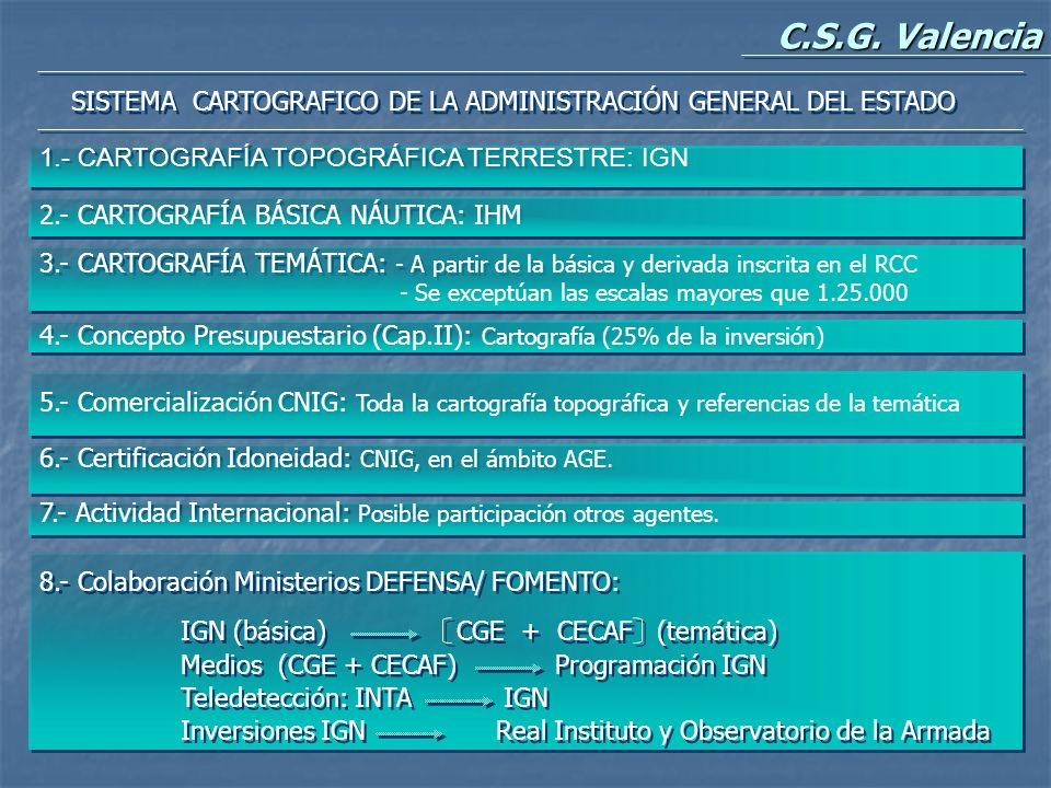 C.S.G. Valencia SISTEMA CARTOGRAFICO DE LA ADMINISTRACIÓN GENERAL DEL ESTADO 1.- CARTOGRAFÍA TOPOGRÁFICA TERRESTRE: IGN 2.- CARTOGRAFÍA BÁSICA NÁUTICA
