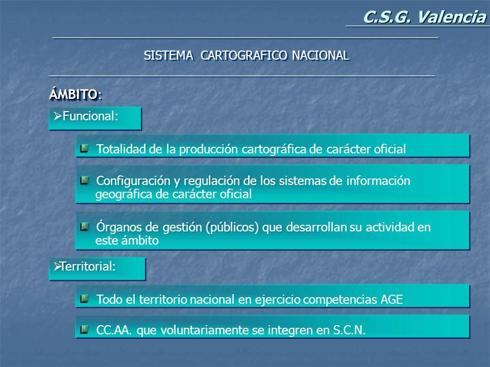C.S.G.