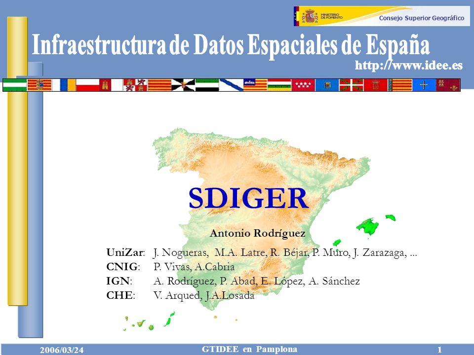 2006/03/24 Consejo Superior Geográfico GTIDEE en Pamplona 1 Antonio Rodríguez SDIGER UniZar: J.