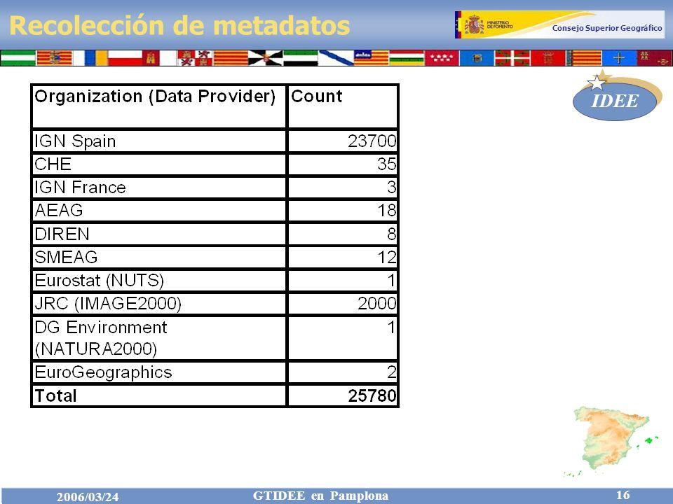Consejo Superior Geográfico IDEE 2006/03/24 GTIDEE en Pamplona 16 Recolección de metadatos