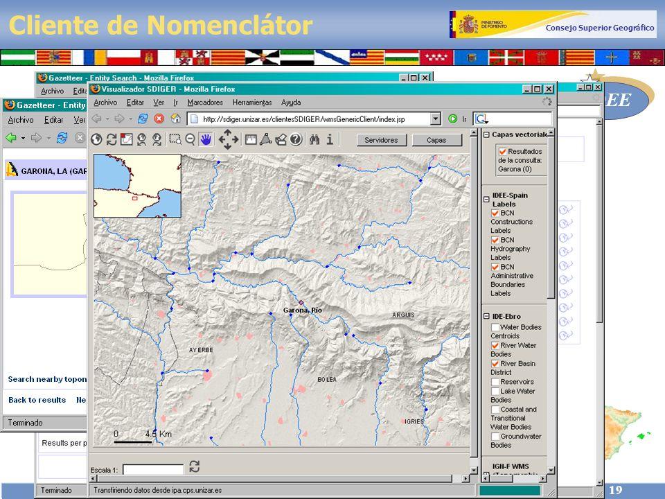 Consejo Superior Geográfico IDEE 2006/03/24 GTIDEE en Pamplona 19 Cliente de Nomenclátor