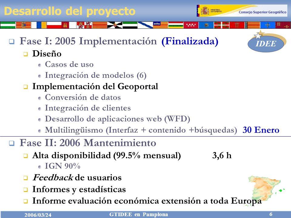 Consejo Superior Geográfico IDEE 2006/03/24 GTIDEE en Pamplona 6 Desarrollo del proyecto Fase I: 2005 Implementación (Finalizada) Diseño Casos de uso Integración de modelos (6) Implementación del Geoportal Conversión de datos Integración de clientes Desarrollo de aplicaciones web (WFD) Multilingüismo (Interfaz + contenido +búsquedas) 30 Enero Fase II: 2006 Mantenimiento Alta disponibilidad (99.5% mensual)3,6 h IGN 90% Feedback de usuarios Informes y estadísticas Informe evaluación económica extensión a toda Europa