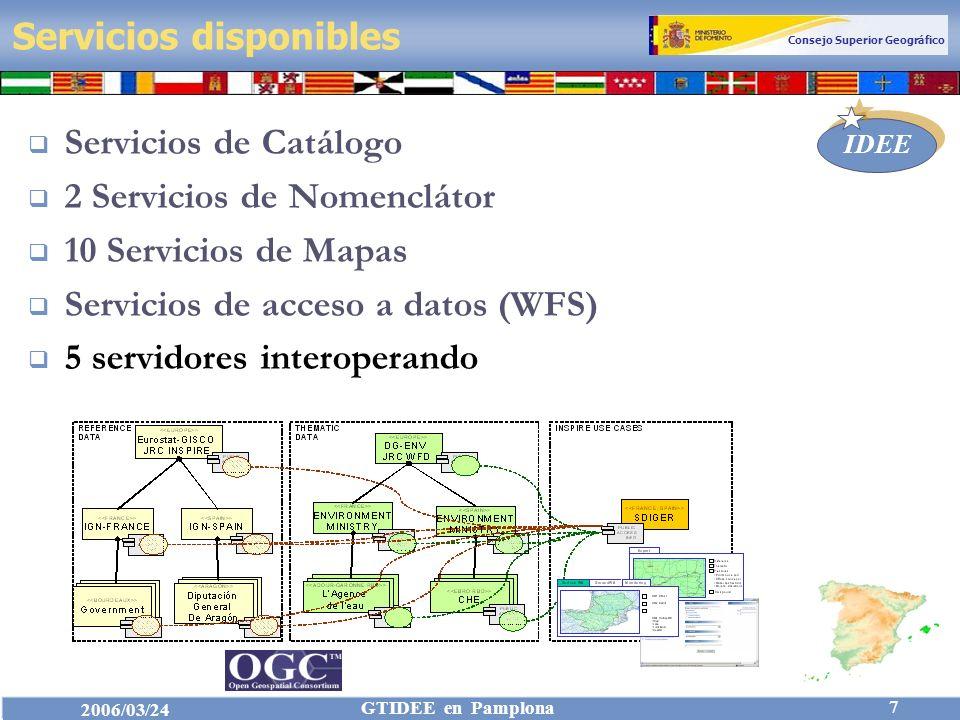 Consejo Superior Geográfico IDEE 2006/03/24 GTIDEE en Pamplona 7 Servicios disponibles Servicios de Catálogo 2 Servicios de Nomenclátor 10 Servicios de Mapas Servicios de acceso a datos (WFS) 5 servidores interoperando