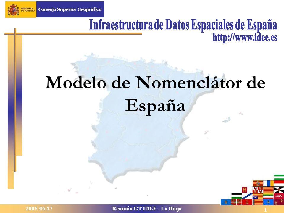 2005-06-17Reunión GT IDEE - La Rioja Consejo Superior Geográfico 1 Modelo de Nomenclátor de España