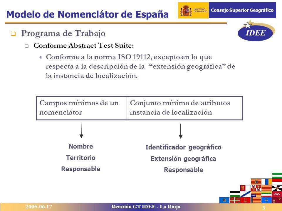 IDEE 2005-06-17Reunión GT IDEE - La Rioja Consejo Superior Geográfico 3 Modelo de Nomenclátor de España Programa de Trabajo Conforme Abstract Test Sui