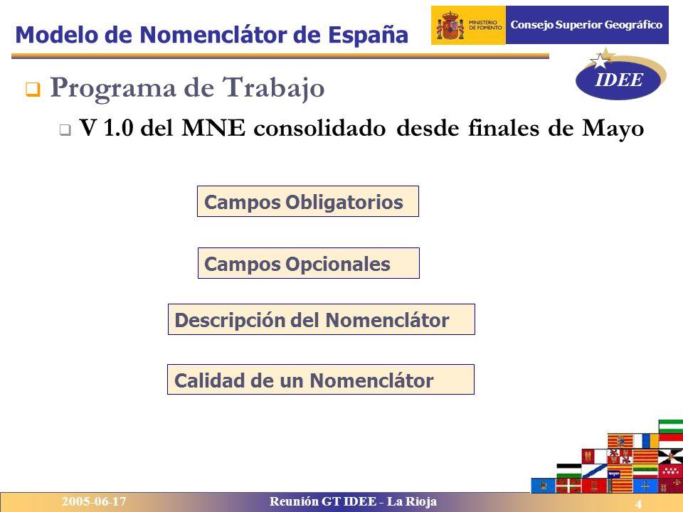 IDEE 2005-06-17Reunión GT IDEE - La Rioja Consejo Superior Geográfico 4 Programa de Trabajo V 1.0 del MNE consolidado desde finales de Mayo Modelo de