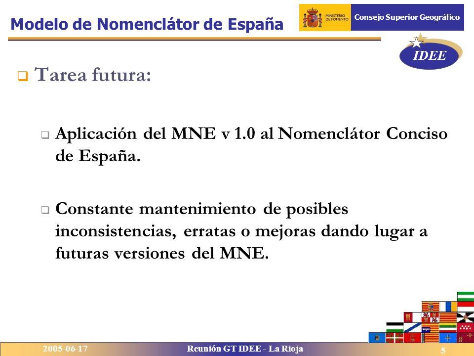 IDEE 2005-06-17Reunión GT IDEE - La Rioja Consejo Superior Geográfico 5 Tarea futura: Aplicación del MNE v 1.0 al Nomenclátor Conciso de España. Const