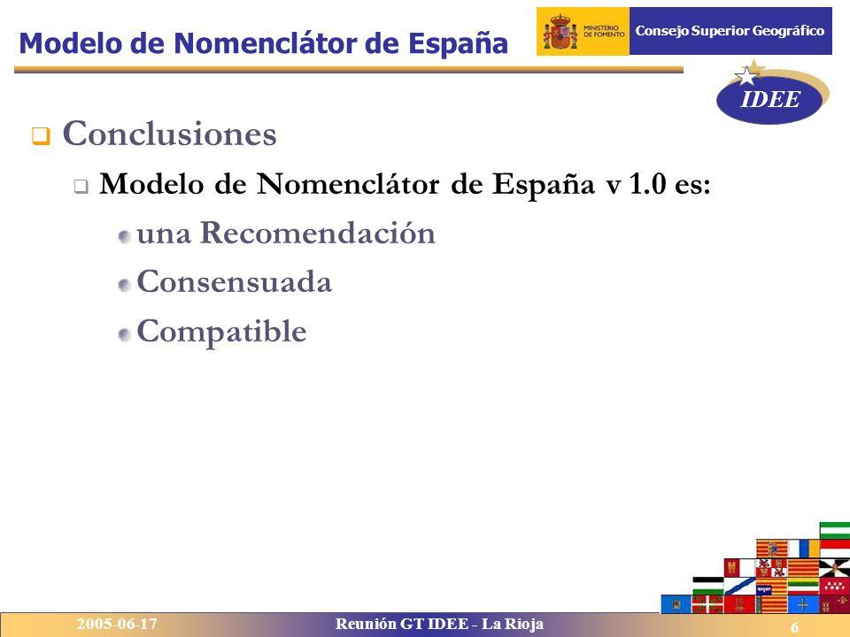 IDEE 2005-06-17Reunión GT IDEE - La Rioja Consejo Superior Geográfico 6 Conclusiones Modelo de Nomenclátor de España v 1.0 es: una Recomendación Conse