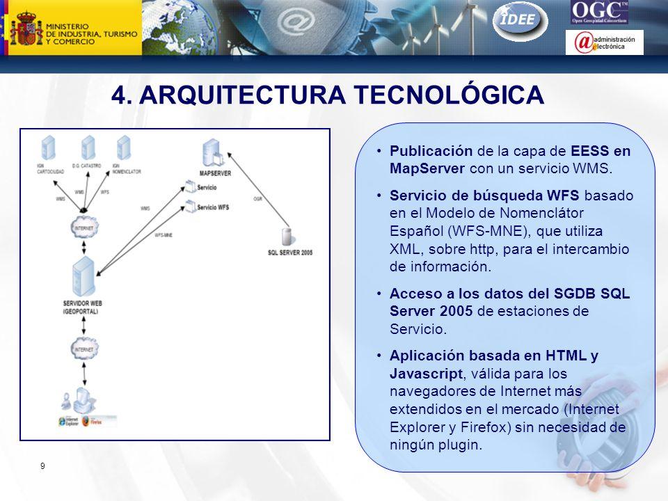 Subdirección General de Tecnologías de la Información y de las Comunicaciones 9 4. ARQUITECTURA TECNOLÓGICA Publicación de la capa de EESS en MapServe