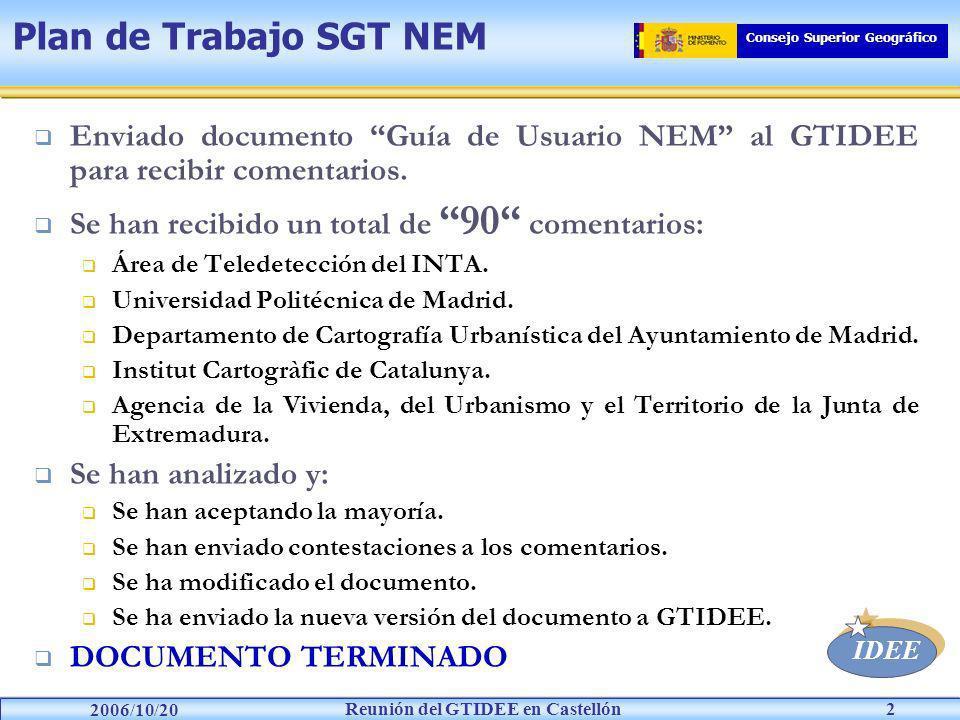 IDEE Reunión del GTIDEE en Castellón 2006/10/20 Consejo Superior Geográfico 2 Enviado documento Guía de Usuario NEM al GTIDEE para recibir comentarios.