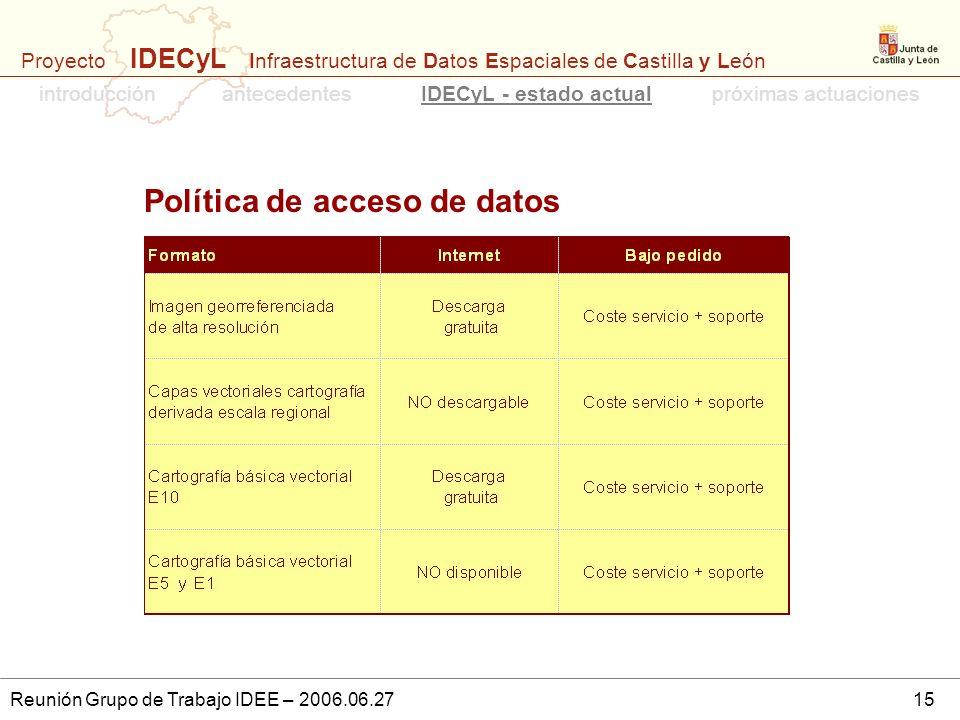 Proyecto IDECyL Infraestructura de Datos Espaciales de Castilla y León Reunión Grupo de Trabajo IDEE – 2006.06.2715 Política de acceso de datos introd
